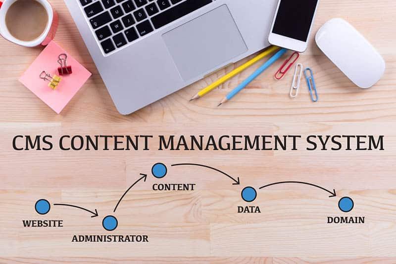 Top-4-Content-Management-Systems-en-2021